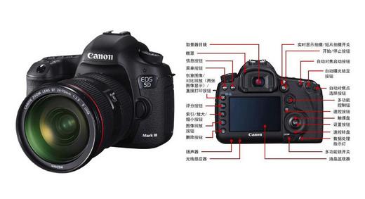 你跟旅行美图之间差的可不是一个修图软件而已—丽江秋日旅拍摄影笔记(内含手机修图)-束河